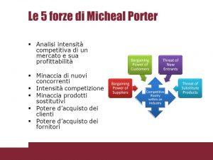 Analisi intensità competitiva di un mercato e sua profittabilità secondo le 5 forze di Porter per la valutazione del Rischio.